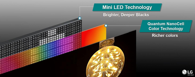 חברת LG משיקה את סדרת הטלוויזיות LG QNED MINI LED TV